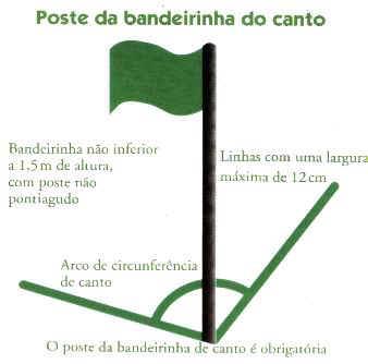 www.portalbrasil.net